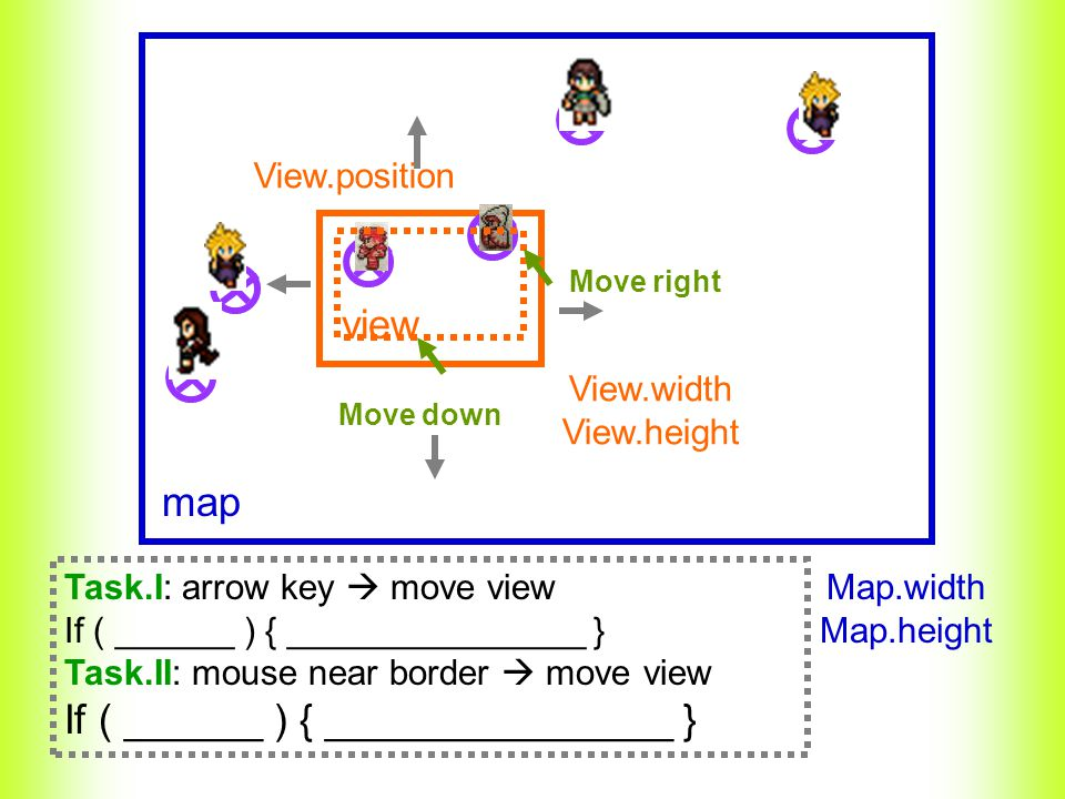 map view View.position View.width View.height Map.width Map.height Move down Task.I: arrow key  move view If ( ______ ) { _______________ } Task.II: mouse near border  move view If ( ______ ) { _______________ } Move right