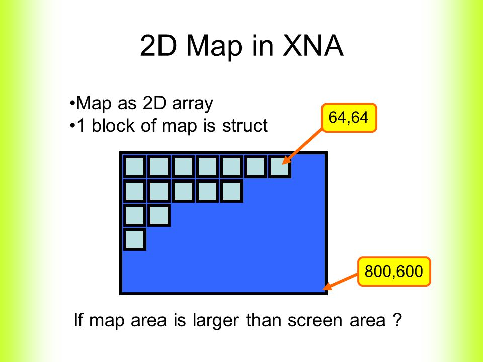 2D Map in XNA Map as 2D array 1 block of map is struct If map area is larger than screen area .