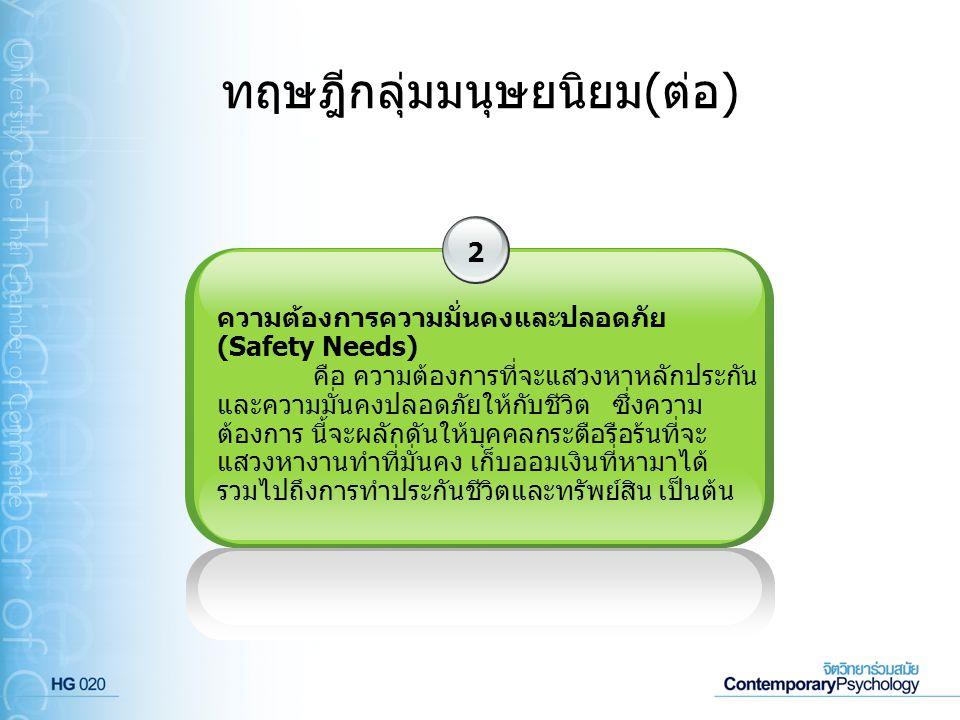 2 ทฤษฎีกลุ่มมนุษยนิยม(ต่อ) 2 ความต้องการความมั่นคงและปลอดภัย (Safety Needs) คือ ความต้องการที่จะแสวงหาหลักประกัน และความมั่นคงปลอดภัยให้กับชีวิต ซึ่งค