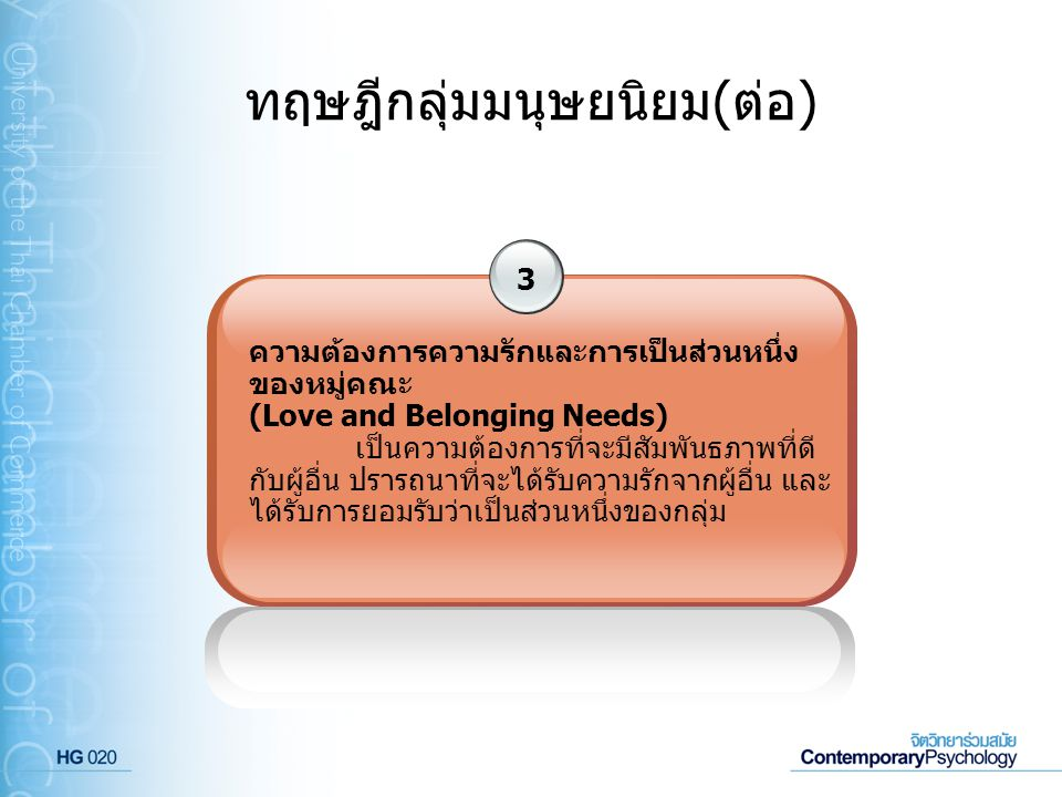 3 ทฤษฎีกลุ่มมนุษยนิยม(ต่อ) 2 3 ความต้องการความรักและการเป็นส่วนหนึ่ง ของหมู่คณะ (Love and Belonging Needs) เป็นความต้องการที่จะมีสัมพันธภาพที่ดี กับผู
