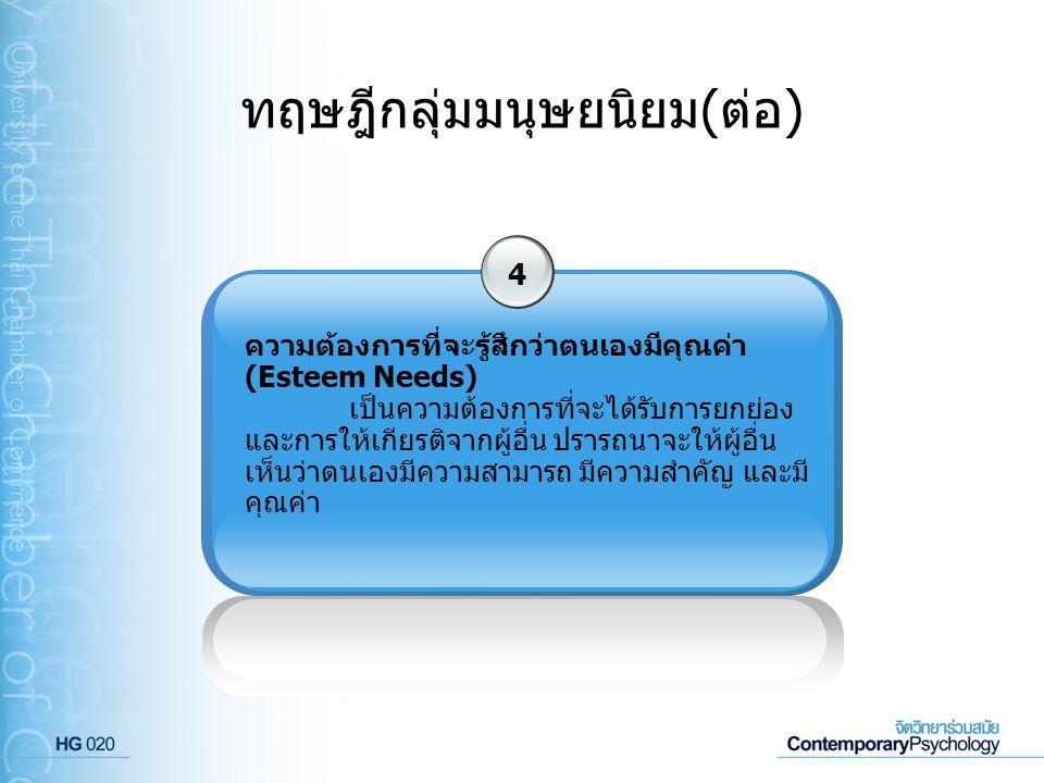 ทฤษฎีกลุ่มมนุษยนิยม(ต่อ) 4 ความต้องการที่จะรู้สึกว่าตนเองมีคุณค่า (Esteem Needs) เป็นความต้องการที่จะได้รับการยกย่อง และการให้เกียรติจากผู้อื่น ปรารถน