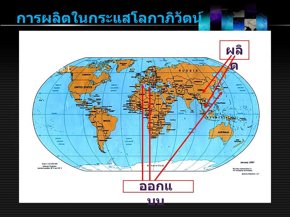 การผลิตในกระแสโลกาภิวัตน์ ผลิ ต ออกแ บบ Example 1