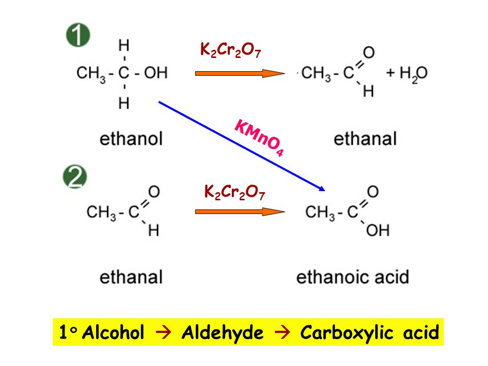 1 ๐ Alcohol  Aldehyde  Carboxylic acid K 2 Cr 2 O 7 KMnO 4
