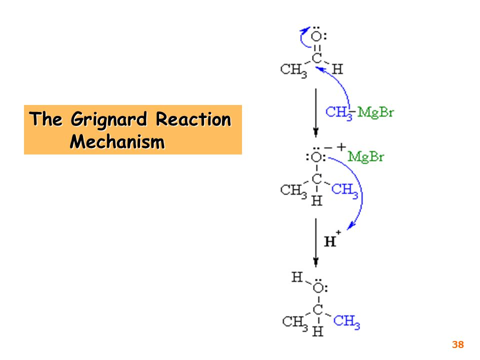 The Grignard Reaction Mechanism Mechanism 38