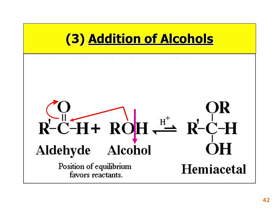 42 (3) Addition of Alcohols