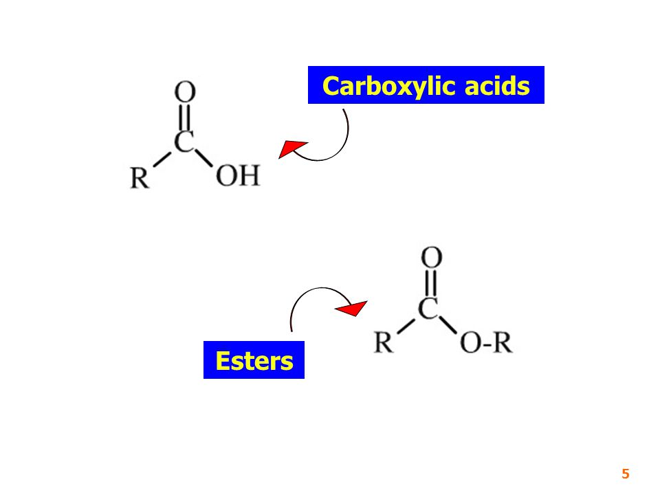 Carboxylic acids Esters 5