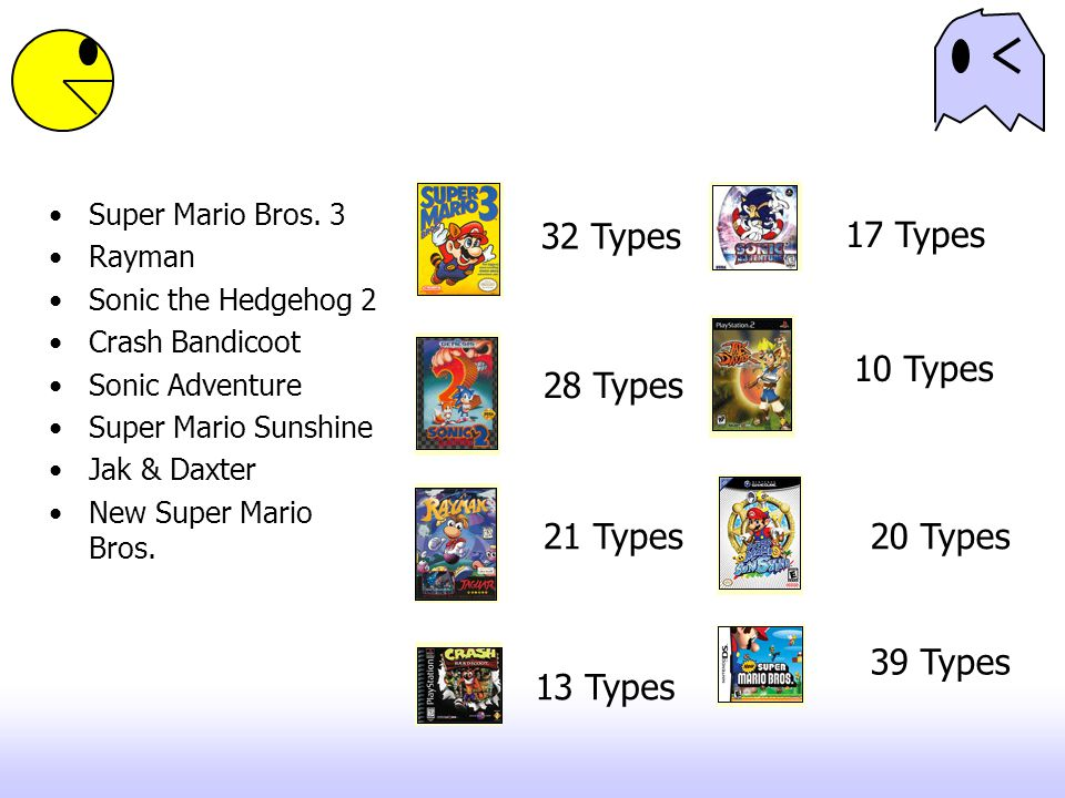 32 Types 28 Types 21 Types 13 Types 17 Types 10 Types 20 Types 39 Types Super Mario Bros.