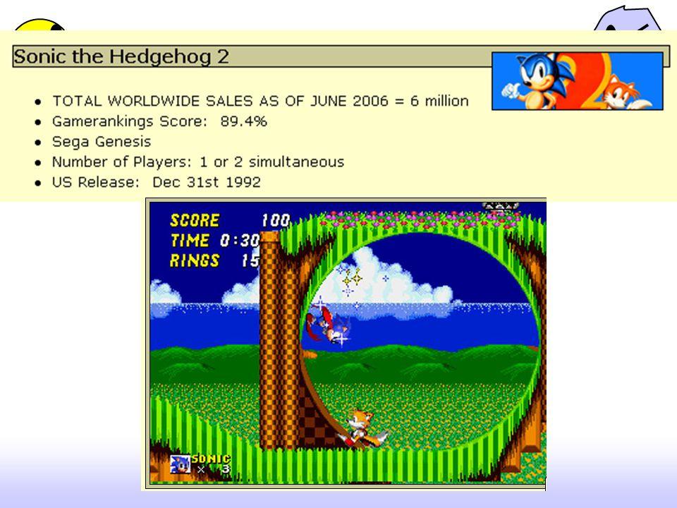 Conclusions 1.หัวโตกว่า เป็นที่จดจำ ได้ง่ายกว่า 2.ถ้าอยากได้ review score ดีๆ รีบให้ power-up ทันทีที่เริ่มเกม 3.Tropical environment ป่า สีสวยๆ เป็นที่นิยมใน การเริ่มเกม 4.ควรให้ขนาดตัวละคร 1/5, 1/6 ของความสูงหน้าจอ ถ้าเป็น 3D ขนาด 1/6 5.3D Camera ยังไม่มีเกมไหนทำได้ดี เมื่อผู้เล่น กระโดด หรือเดินจากมุมห้อง