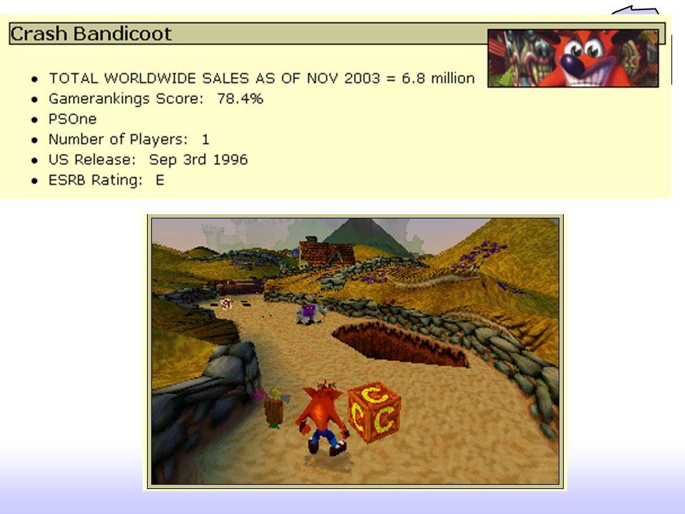 Conclusions 6.การเคลื่อนไหวของตัวละครต้องราบรื่น 7.การควบคุมตัวละครไม่ควรใช้เกิน 3 ปุ่ม 8.การให้รางวัล ควรให้โดยการสำรวจของผู้เล่นเกม 9.มี gameplay ที่หลากหลายจะขายได้ดีกว่า 10.Control tutorials ไม่มีในเกมสมัยก่อน 11.ทุกเกมมี input-sensitive control 12.Pick-up types ที่ได้รับความนิยม คือ Finace, Extra Life, Power-up, Hit-point-up