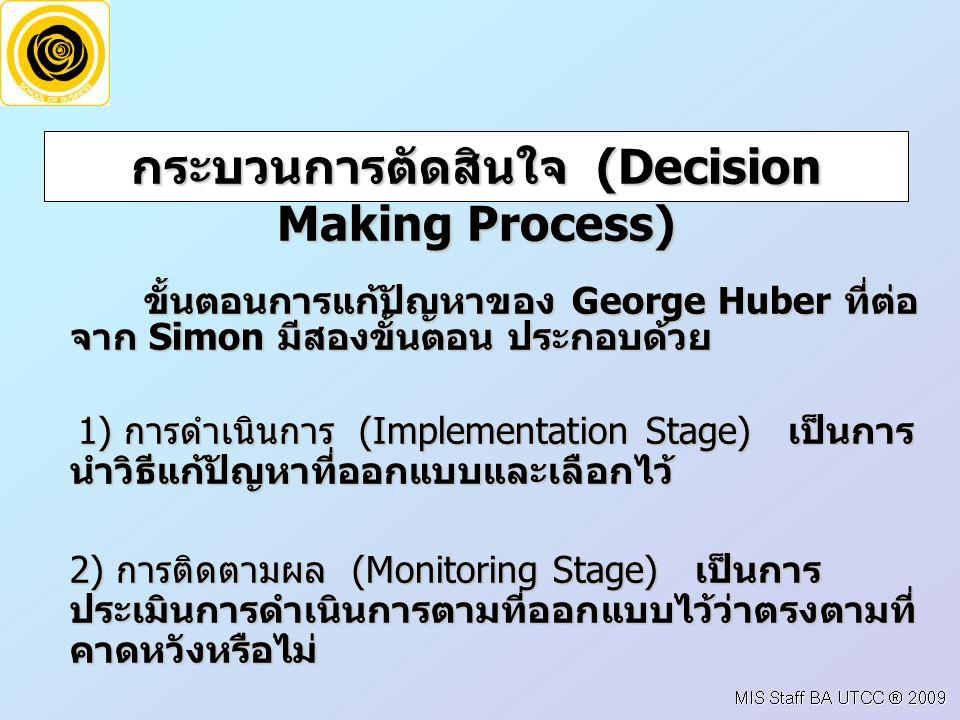 กระบวนการตัดสินใจ (Decision Making Process) ขั้นตอนการแก้ปัญหาของ George Huber ที่ต่อ จาก Simon มีสองขั้นตอน ประกอบด้วย ขั้นตอนการแก้ปัญหาของ George Huber ที่ต่อ จาก Simon มีสองขั้นตอน ประกอบด้วย 1) การดำเนินการ (Implementation Stage) เป็นการ นำวิธีแก้ปัญหาที่ออกแบบและเลือกไว้ 1) การดำเนินการ (Implementation Stage) เป็นการ นำวิธีแก้ปัญหาที่ออกแบบและเลือกไว้ 2) การติดตามผล (Monitoring Stage) เป็นการ ประเมินการดำเนินการตามที่ออกแบบไว้ว่าตรงตามที่ คาดหวังหรือไม่