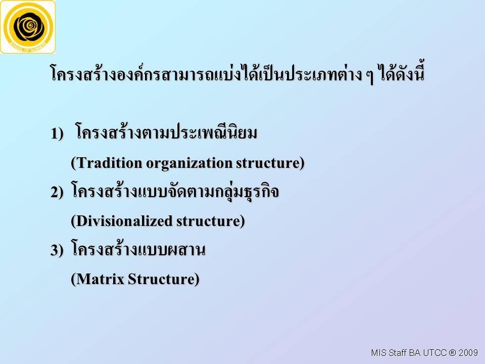 โครงสร้างองค์กรสามารถแบ่งได้เป็นประเภทต่าง ๆ ได้ดังนี้ 1) โครงสร้างตามประเพณีนิยม (Tradition organization structure) (Tradition organization structure) 2) โครงสร้างแบบจัดตามกลุ่มธุรกิจ (Divisionalized structure) (Divisionalized structure) 3) โครงสร้างแบบผสาน 3) โครงสร้างแบบผสาน (Matrix Structure) (Matrix Structure)