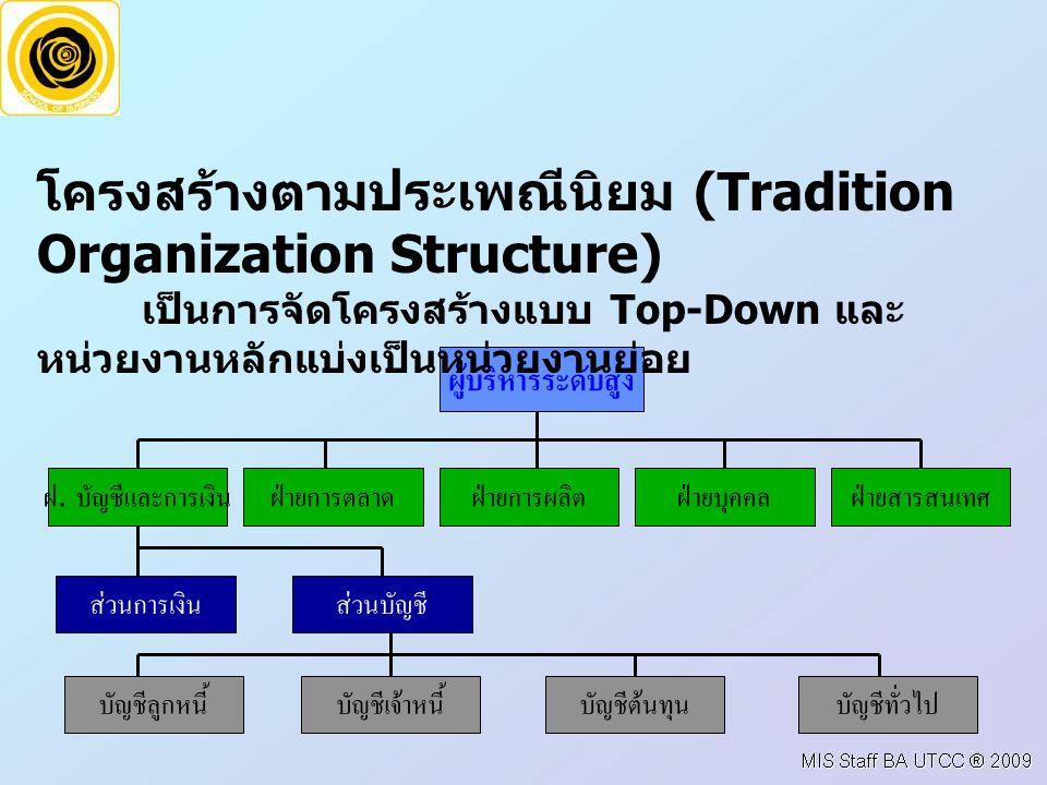 โครงสร้าง แบบ จัดตามกลุ่มธุรกิจ ( Divisionalized structure ) เป็นการจัดโครงสร้างตามประเภทของงาน แต่ละ โครงการมีหน่วยธุรกิจของตนเอง ผู้บริหารระดับสูง ผลิตภัณฑ์อาหารเด็กผลิตภัณฑ์ผ้าอ้อมเด็ก การเงินผลิตตลาด