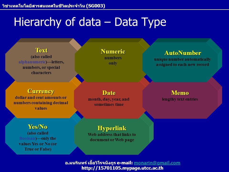 วิชาเทคโนโลยีสารสนเทศในชีวิตประจำวัน (SG003) อ.มนรินทร์ เอื้อวิโรจนังกูร e-mail: monarin@gmail.commonarin@gmail.com http://15701105.mypage.utcc.ac.th Hierarchy of data – Data Type Data Type Yes/No (also called Boolean)—only the values Yes or No (or True or False) Hyperlink Web address that links to document or Web page Currency dollar and cent amounts or numbers containing decimal values Date month, day, year, and sometimes time Memo lengthy text entries Text (also called alphanumeric)—letters, numbers, or special characters Numeric numbers onlyAutoNumber unique number automatically assigned to each new record