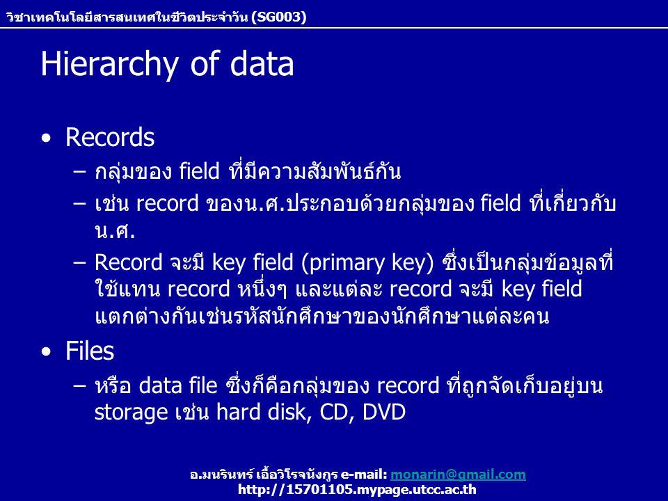 วิชาเทคโนโลยีสารสนเทศในชีวิตประจำวัน (SG003) อ.มนรินทร์ เอื้อวิโรจนังกูร e-mail: monarin@gmail.commonarin@gmail.com http://15701105.mypage.utcc.ac.th Hierarchy of data Records –กลุ่มของ field ที่มีความสัมพันธ์กัน –เช่น record ของน.ศ.ประกอบด้วยกลุ่มของ field ที่เกี่ยวกับ น.ศ.