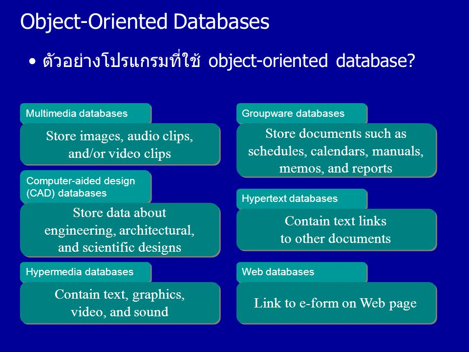 Object-Oriented Databases ตัวอย่างโปรแกรมที่ใช้ object-oriented database? Multimedia databases Store images, audio clips, and/or video clips Groupware