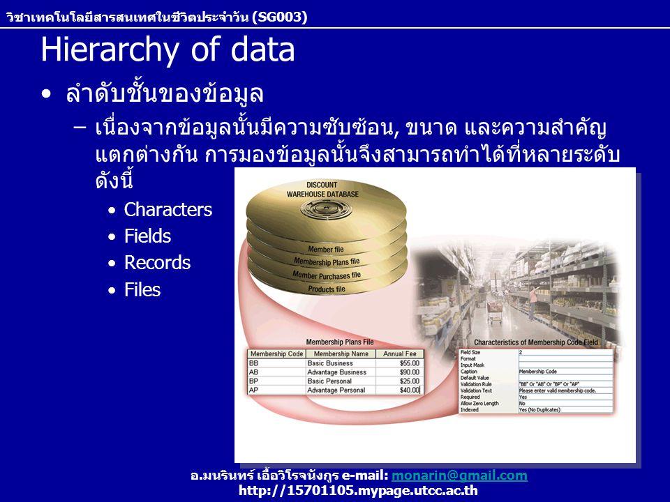 วิชาเทคโนโลยีสารสนเทศในชีวิตประจำวัน (SG003) อ.มนรินทร์ เอื้อวิโรจนังกูร e-mail: monarin@gmail.commonarin@gmail.com http://15701105.mypage.utcc.ac.th Hierarchy of data Characters –คงจำกันได้ว่าหน่วยข้อมูลที่เล็กที่สุดของคอมพิวเตอร์ก็คือ bit (0/1) –กลุ่มของ 8 bit หรือ 1 byte จะใช้แทนตัวอักษร (character) 1 ตัว  ตามหลักการเข้ารหัสแบบ ASCII Fields –กลุ่มของตัวอักษรตั้งแต่ 1 ตัว หรือข้อมูล 1 byte ขึ้นไป ดังนั้นจึงจำเป็นต้องมีการกำหนด ขนาดของกลุ่มข้อมูลนี้ (field size) ชนิดของกลุ่มข้อมูล (data type)