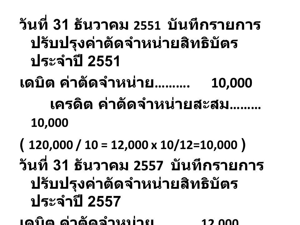 วันที่ 31 ธันวาคม 2551 บันทึกรายการ ปรับปรุงค่าตัดจำหน่ายสิทธิบัตร ประจำปี 2551 เดบิต ค่าตัดจำหน่าย ………. 10,000 เครดิต ค่าตัดจำหน่ายสะสม ……… 10,000 (