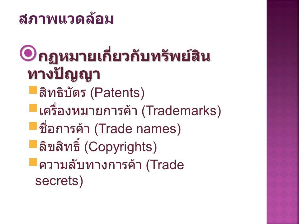  กฏหมายเกี่ยวกับทรัพย์สิน ทางปัญญา  สิทธิบัตร (Patents)  เครื่องหมายการค้า (Trademarks)  ชื่อการค้า (Trade names)  ลิขสิทธิ์ (Copyrights)  ความลับทางการค้า (Trade secrets) สภาพแวดล้อม