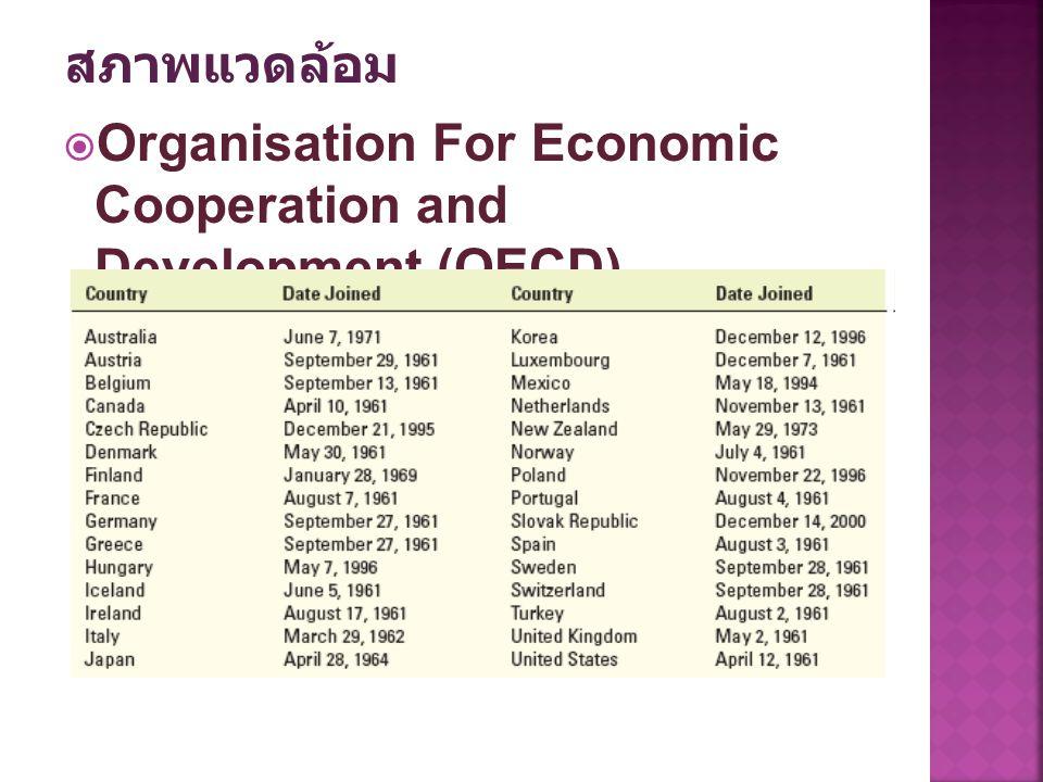  North American Free Trade Agreement (NAFTA)  ความตกลงการค้าเสรีระหว่าง คานาดา เม็กซิโก และ สหรัฐอเมริกา ก่อตั้งเมื่อ 1 มกราคม 1994  European Free Trade Agreement (EFTA) เมื่อเริ่มก่อตั้งปี 1960 ประกอบด้วย 7 ประเทศ Austria, Denmark, Norway, Portugal, Sweden, Switzerland, Finland, Iceland, Liechtenstein, and the United Kingdom  ปัจจุบันเป็นกลุ่ม 4 ประเทศที่ไม่ได้อยู่ใน EU : Norway, Iceland, Liechtenstein, Switzerland สภาพแวดล้อม