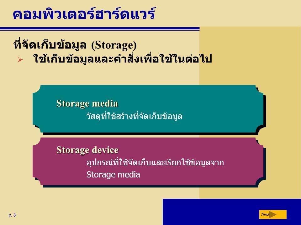 คอมพิวเตอร์ฮาร์ดแวร์ ที่จัดเก็บข้อมูล (Storage) p. 8 Storage media วัสดุที่ใช้สร้างที่จัดเก็บข้อมูล Storage media วัสดุที่ใช้สร้างที่จัดเก็บข้อมูล Sto