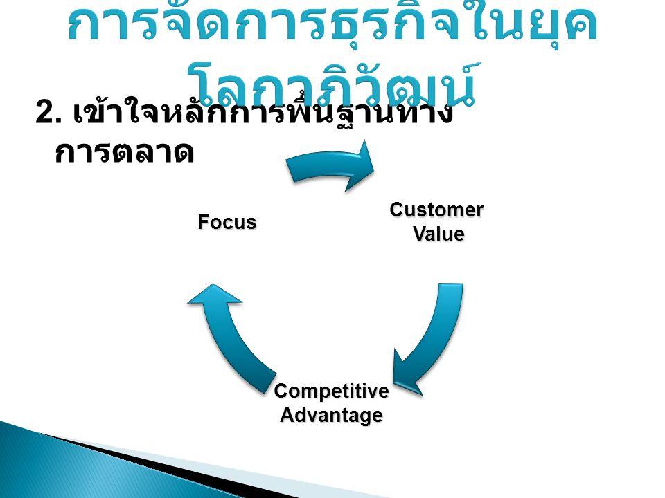 2. เข้าใจหลักการพื้นฐานทาง การตลาดCustomer Value Value CompetitiveAdvantage Focus