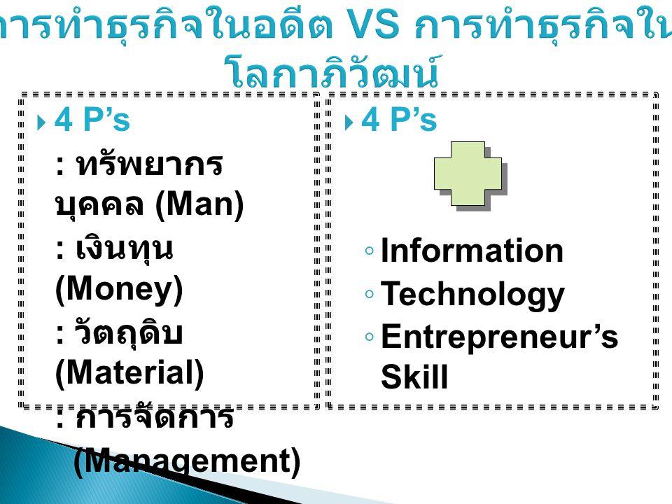  4 P's : ทรัพยากร บุคคล (Man) : เงินทุน (Money) : วัตถุดิบ (Material) : การจัดการ (Management)  4 P's ◦ Information ◦ Technology ◦ Entrepreneur's Sk