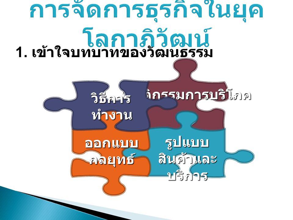 1. เข้าใจบทบาทของวัฒนธรรม พฤติกรรมการบริโภค รูปแบบ สินค้าและ บริการ ออกแบบ กลยุทธ์ วิธีการ ทำงาน