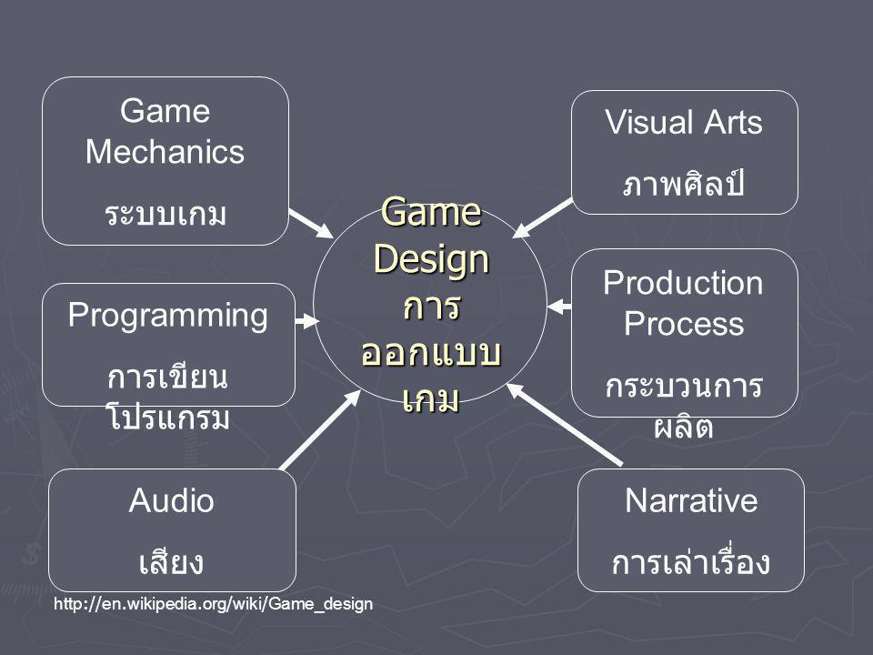 Game Design การ ออกแบบ เกม http://en.wikipedia.org/wiki/Game_design Visual Arts ภาพศิลป์ Production Process กระบวนการ ผลิต Narrative การเล่าเรื่อง Gam
