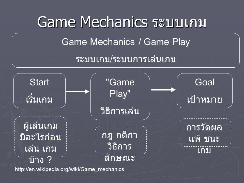 Game Mechanics / Game Play ระบบเกม / ระบบการเล่นเกม http://en.wikipedia.org/wiki/Game_mechanics Game Mechanics ระบบเกม Start เริ่มเกม