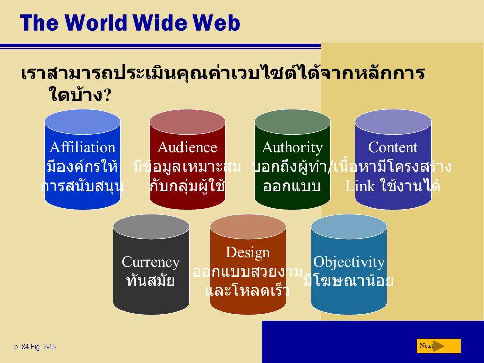 The World Wide Web เราสามารถประเมินคุณค่าเวบไซต์ได้จากหลักการ ใดบ้าง ? p. 84 Fig. 2-15 Next Affiliation มีองค์กรให้ การสนับสนุน Audience มีข้อมูลเหมาะ