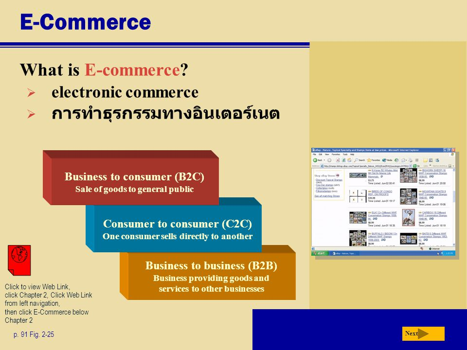 Business to business (B2B) Business providing goods and services to other businesses Consumer to consumer (C2C) One consumer sells directly to another