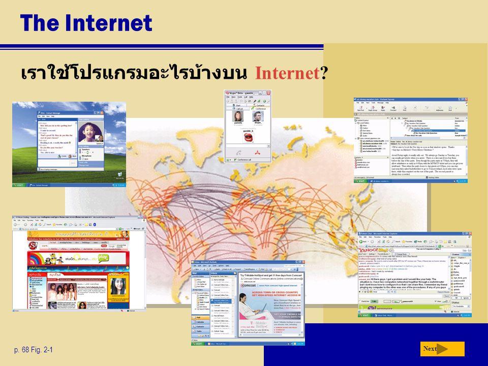 The Internet เราใช้โปรแกรมอะไรบ้างบน Internet? p. 68 Fig. 2-1 Next