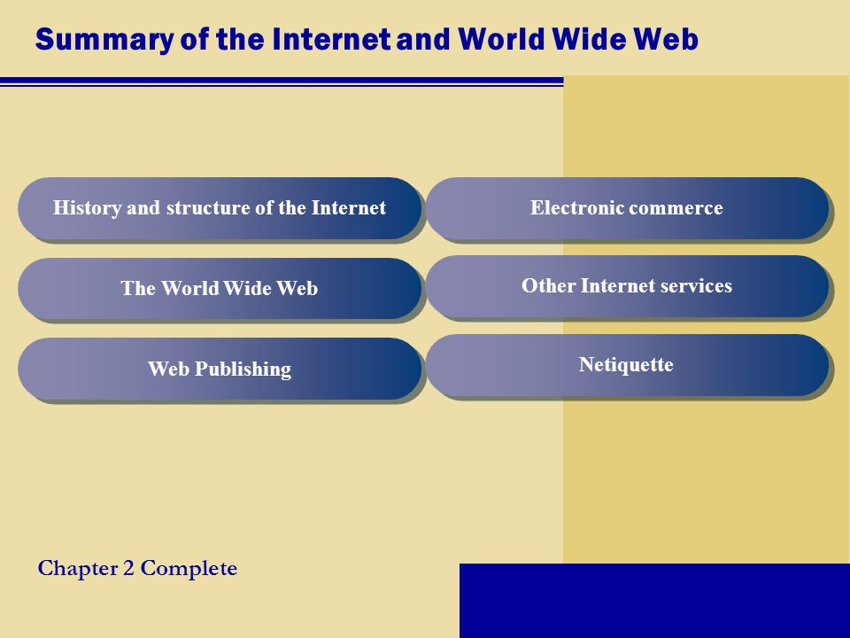 Summary of the Internet and World Wide Web History and structure of the Internet The World Wide Web Web Publishing Electronic commerce Other Internet