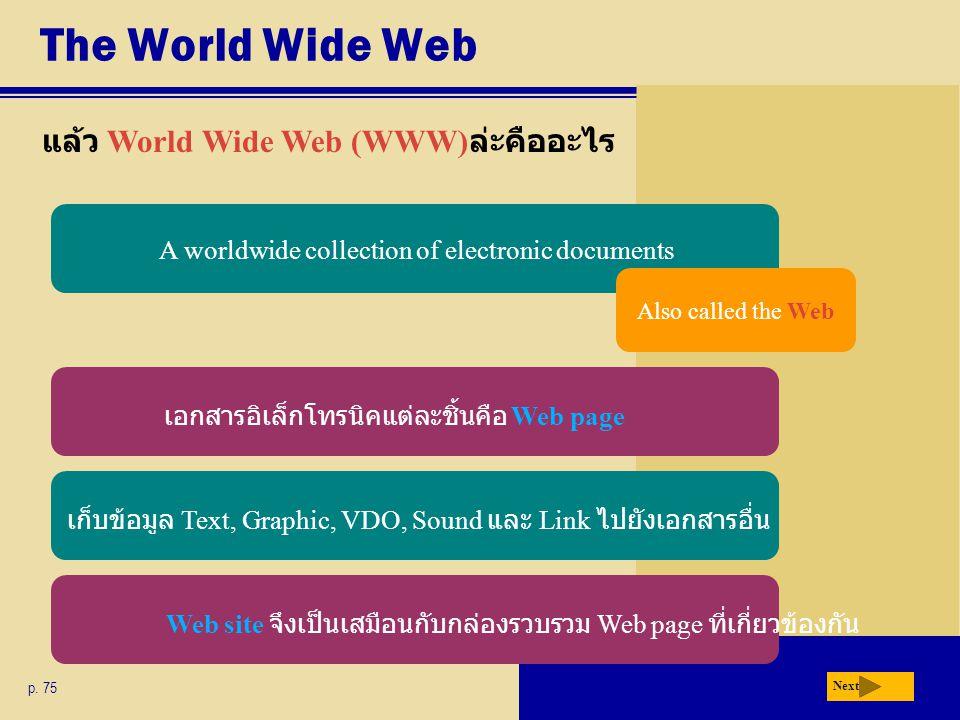 The World Wide Web p. 75 Next แล้ว World Wide Web (WWW) ล่ะคืออะไร A worldwide collection of electronic documents เอกสารอิเล็กโทรนิคแต่ละชิ้นคือ Web p