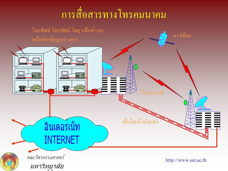 คณะวิศวกรรมศาสตร์ มหาวิทยาลัย หอการค้าไทย การสื่อสารทางโทรคมนาคม โทรศัพท์ โทรทัศน์ วิทยุ แฟ็กซ์ และ เครือข่ายข้อมูลข่าวสาร ดาวเทียม ไมโครเวฟ เส้นใยแก้วนำแสง http://www.sut.ac.th