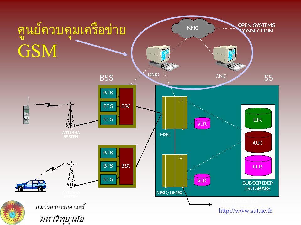 คณะวิศวกรรมศาสตร์ มหาวิทยาลัย หอการค้าไทย ศูนย์ควบคุมเครือข่าย GSM http://www.sut.ac.th
