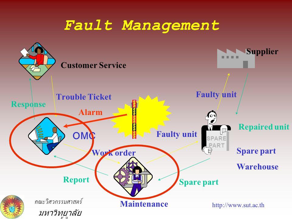 คณะวิศวกรรมศาสตร์ มหาวิทยาลัย หอการค้าไทย Supplier Fault Management Customer Service SPARE PART OMC Maintenance Spare part Warehouse Trouble Ticket Response Work order Report Faulty unit Spare part Faulty unit Repaired unit Alarm http://www.sut.ac.th