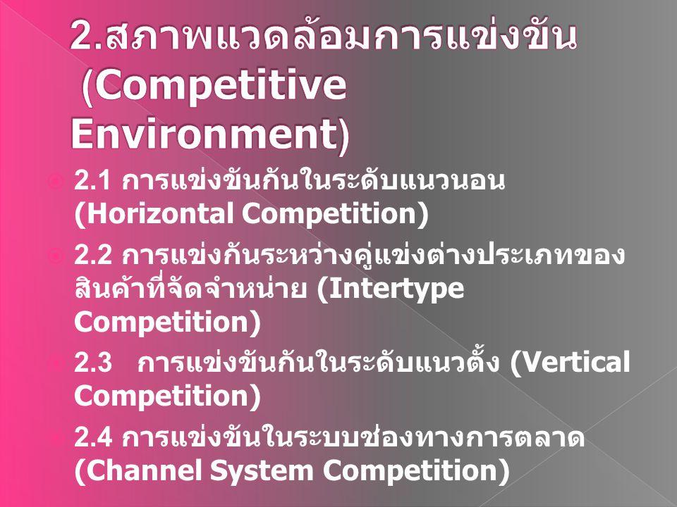  2.1 การแข่งขันกันในระดับแนวนอน (Horizontal Competition)  2.2 การแข่งกันระหว่างคู่แข่งต่างประเภทของ สินค้าที่จัดจำหน่าย (Intertype Competition)  2.