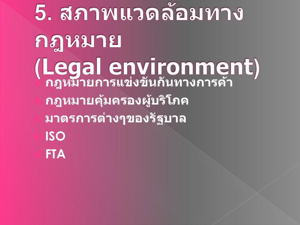  กฎหมายการแข่งขันกันทางการค้า  กฎหมายคุ้มครองผู้บริโภค  มาตรการต่างๆของรัฐบาล  ISO  FTA
