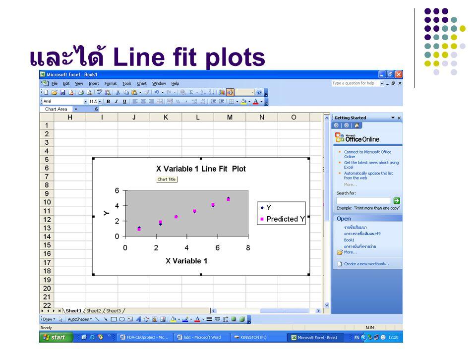 และได้ Line fit plots