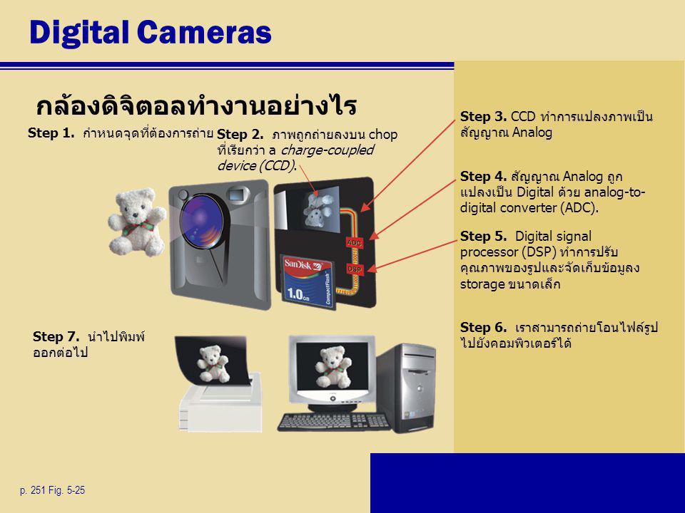 Digital Cameras กล้องดิจิตอลทำงานอย่างไร p. 251 Fig. 5-25 Step 1. กำหนดจุดที่ต้องการถ่าย Step 2. ภาพถูกถ่ายลงบน chop ที่เรียกว่า a charge-coupled devi