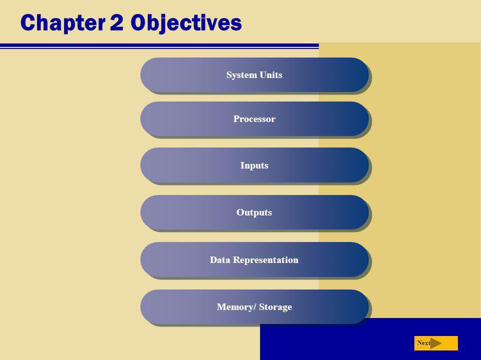Floppy Disk หรือ diskette ประกอบด้วย แผ่นฟิล์มเคลือบสาร แม่เหล็ก ภายใต้ package พลาสติก Floppy Disk Drive – อุปกรณ์ ที่ใช้อ่านและเขียนข้อมูล ลงบนแผ่น Floppy