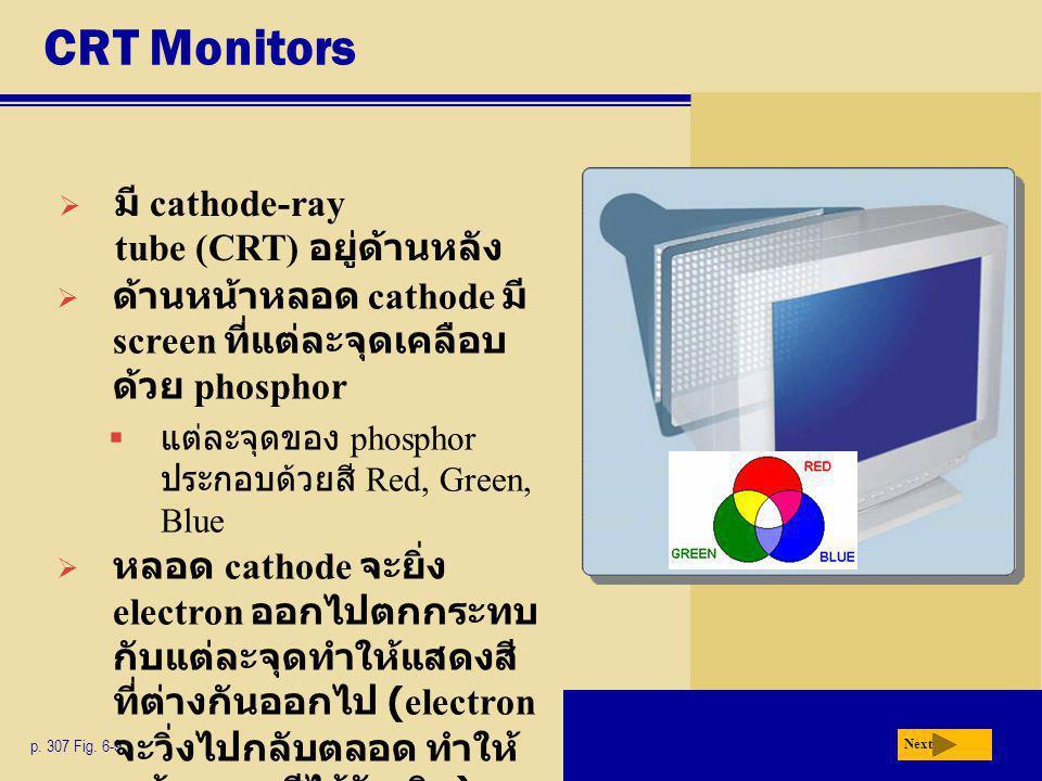 CRT Monitors p. 307 Fig. 6-9 Next  มี cathode-ray tube (CRT) อยู่ด้านหลัง  ด้านหน้าหลอด cathode มี screen ที่แต่ละจุดเคลือบ ด้วย phosphor  แต่ละจุด