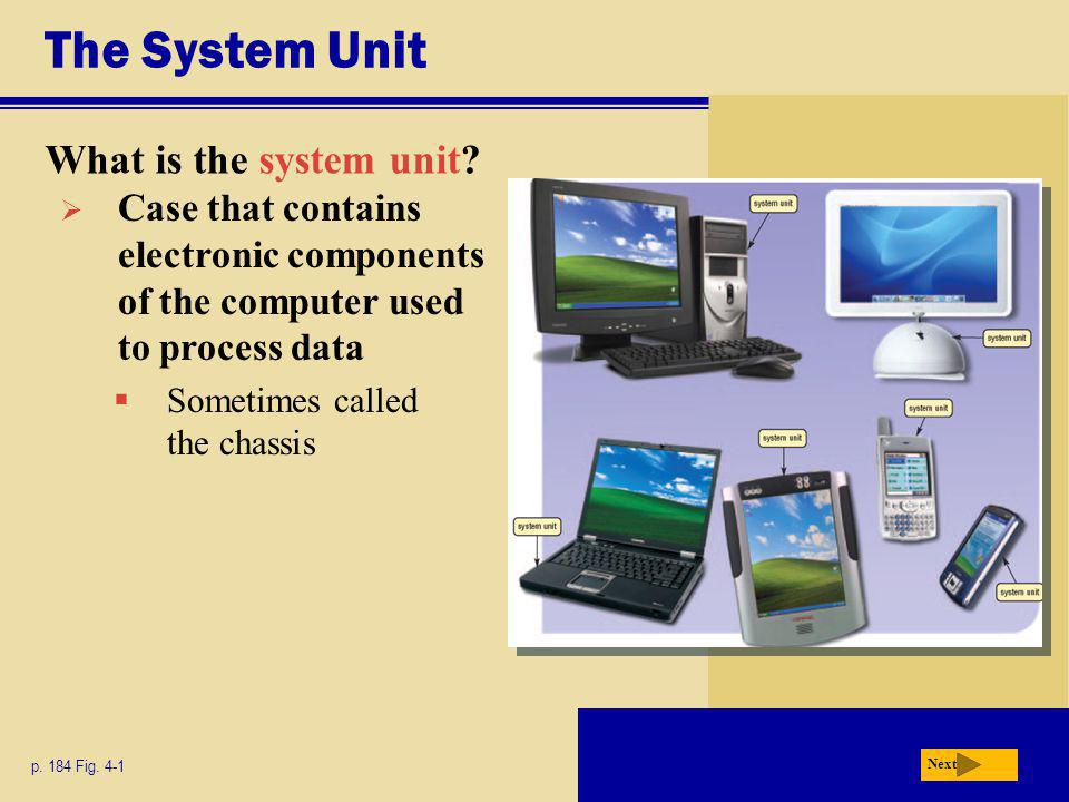 The System Unit What is the system unit.p. 184 Fig.