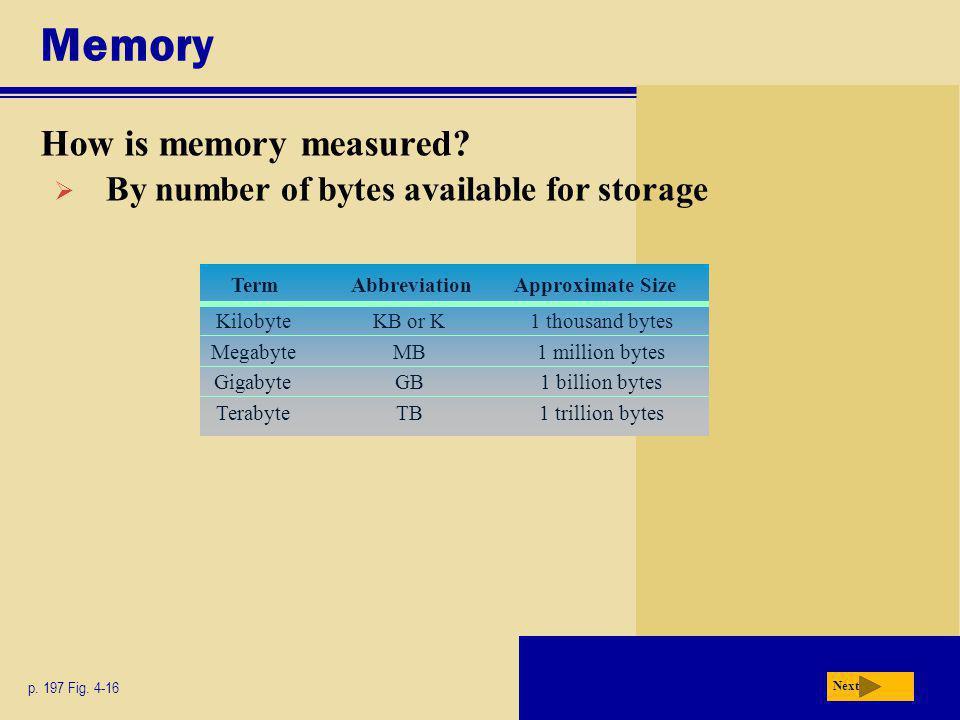 Memory How is memory measured? p. 197 Fig. 4-16 Next TermAbbreviationApproximate Size KilobyteKB or K1 thousand bytes MegabyteMB1 million bytes Gigaby