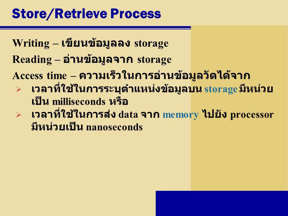 Store/Retrieve Process Writing – เขียนข้อมูลลง storage Reading – อ่านข้อมูลจาก storage Access time – ความเร็วในการอ่านข้อมูลวัดได้จาก  เวลาที่ใช้ในกา