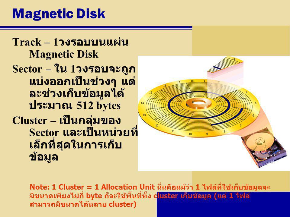 Magnetic Disk Track – 1 วงรอบบนแผ่น Magnetic Disk Sector – ใน 1 วงรอบจะถูก แบ่งออกเป็นช่วงๆ แต่ ละช่วงเก็บข้อมูลได้ ประมาณ 512 bytes Cluster – เป็นกลุ