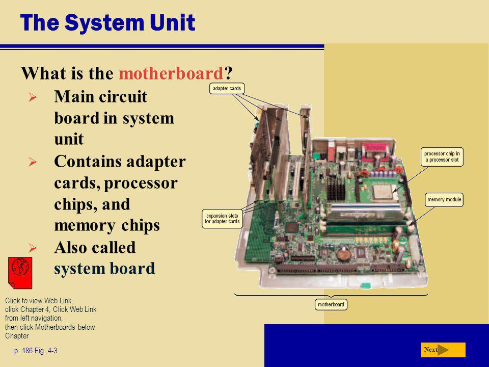 The System Unit What is the motherboard.p. 186 Fig.