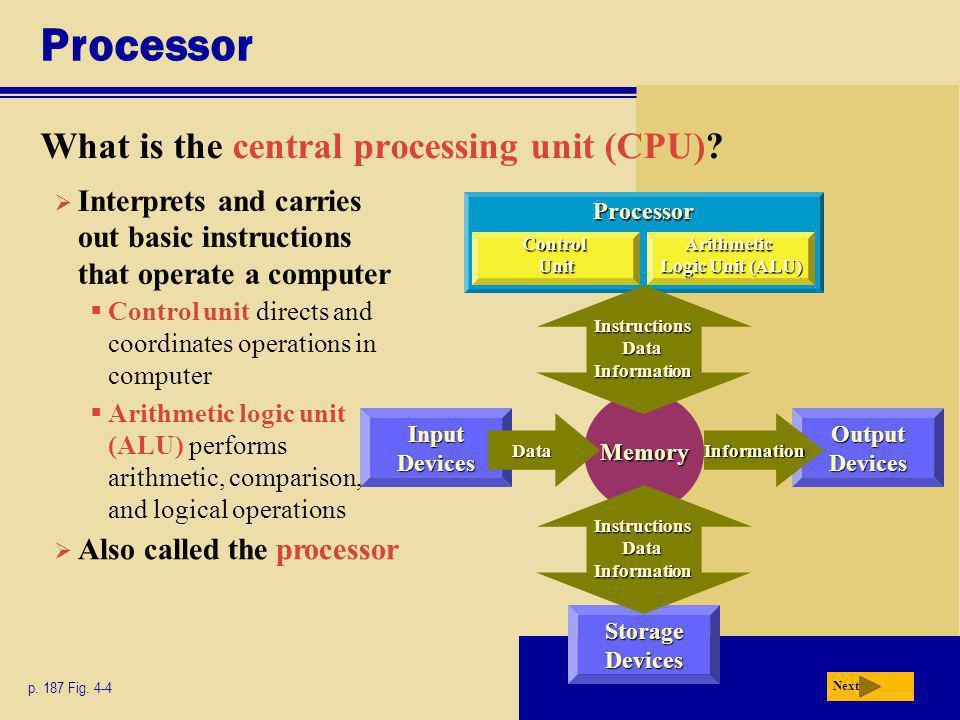 Processor Control Unit Arithmetic Logic Unit (ALU) Processor What is the central processing unit (CPU)? p. 187 Fig. 4-4 Next Input Devices Storage Dev