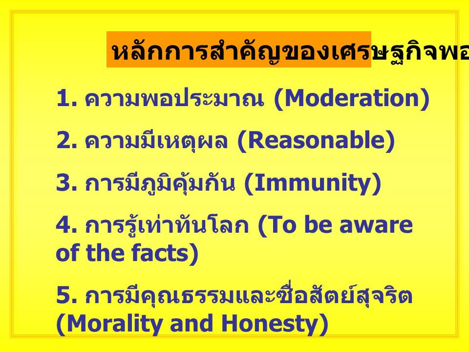 การไม่พอใจของประชาชนอย่างรุนแรงใน ประเทศไทยนั้น อาจจะอธิบายได้ด้วยภาพดังต่อไปนี้ เวลา ( ของรัฐบาลในการบริหารประเทศ ) ความคาดหมายของประชาชน ความต้องการของประชาชน ช่องว่าง ความต้องการ ของประชาชน สิ่งที่ได้รับจริง